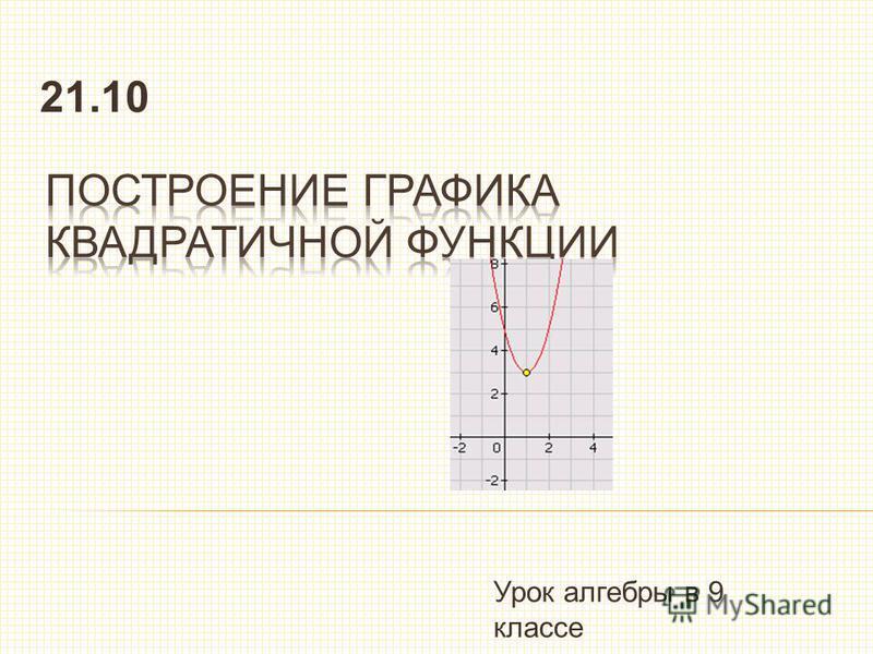 21.10 Урок алгебры в 9 классе
