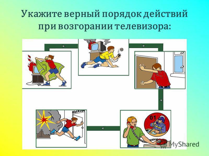 Укажите верный порядок действий при возгорании телевизора: