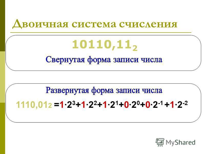 Двоичная система счисления 10110,11 2 1110,01 2 =12 3 +12 2 +12 1 +02 0 +02 -1 +12 -2