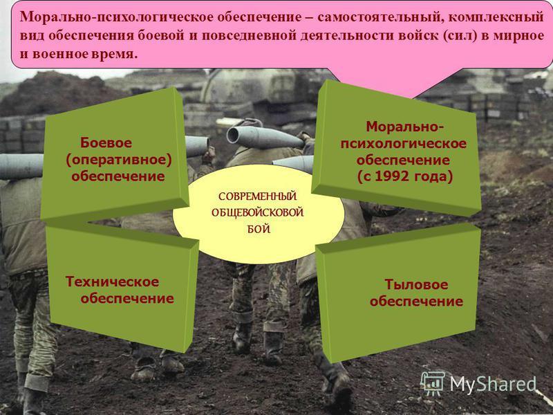 Морально-психологическое обеспечение – самостоятельный, комплексный вид обеспечения боевой и повседневной деятельности войск (сил) в мирное и военное время. СОВРЕМЕННЫЙ ОБЩЕВОЙСКОВОЙ БОЙ Боевое (оперативное) обеспечение Морально- психологическое обес