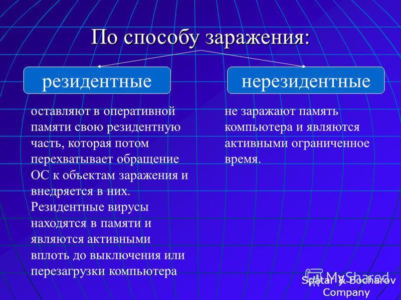 Классификация По среде обитания вирусы делятся на: сетевые файловые загрузочные файлово- загрузочные Spatar & Bocharov Company