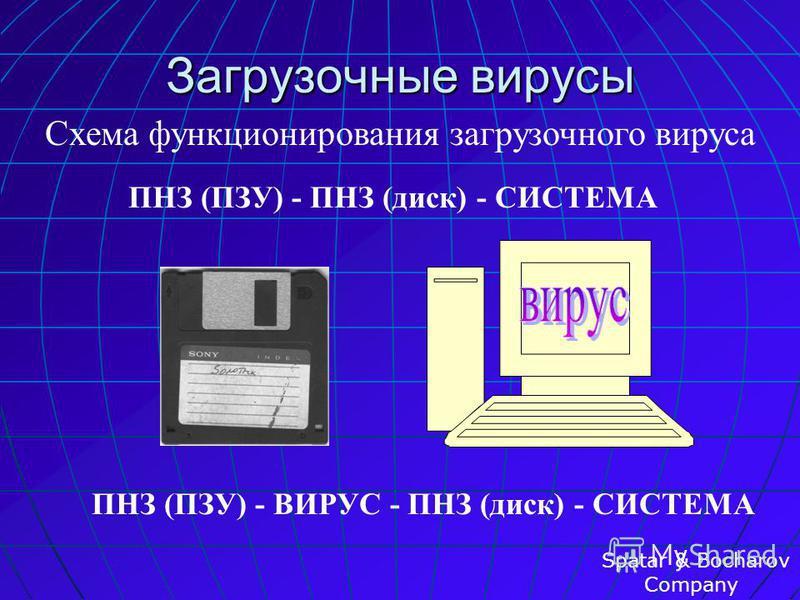 По особенностям алгоритма: полиморфные черви невидимки паразитические троянские и т. д. Spatar & Bocharov Company