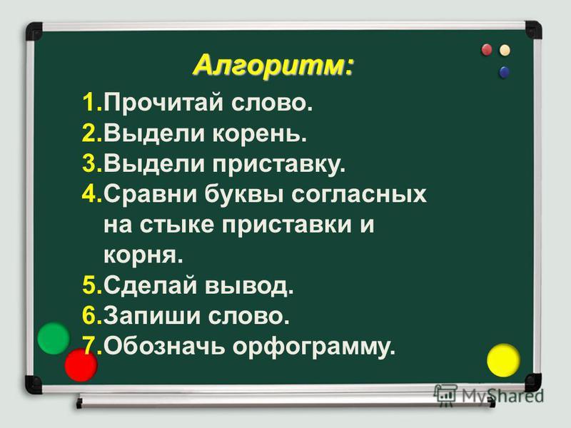 1. Прочитай слово. 2. Выдели корень. 3. Выдели приставку. 4. Сравни буквы согласных на стыке приставки и корня. 5. Сделай вывод. 6. Запиши слово. 7. Обозначь орфограмму. Алгоритм: