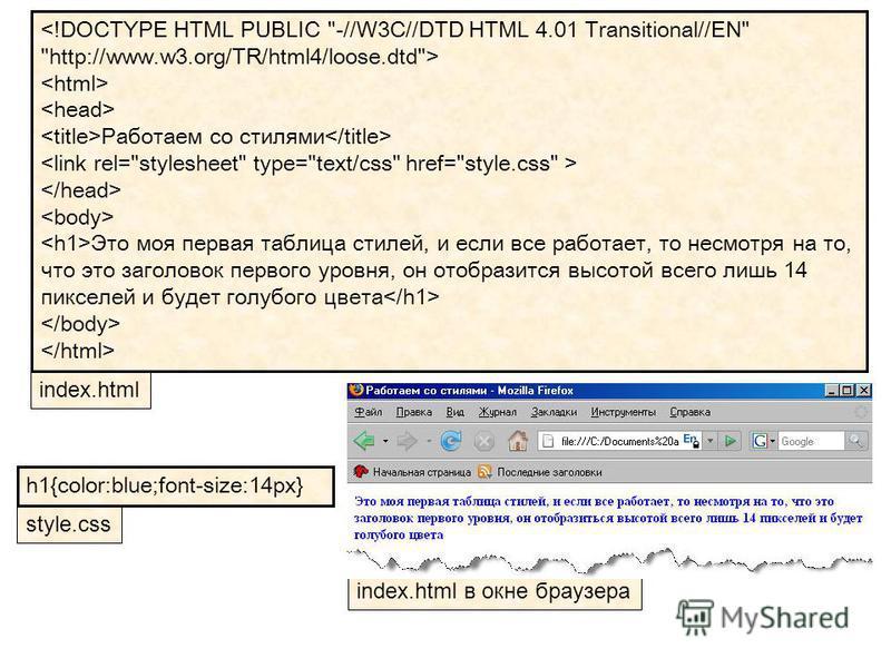 index.html в окне браузера style.css index.html Работаем со стилями Это моя первая таблица стилей, и если все работает, то несмотря на то, что это заголовок первого уровня, он отобразится высотой всего лишь 14 пикселей и будет голубого цвета h1{color