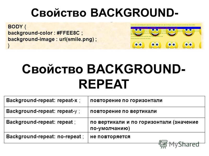 Свойство BACKGROUND- IMAGE BODY { background-color : #FFEE8C ; background-image : url(smile.png) ; } Свойство BACKGROUND- REPEAT Background-repeat: repeat-x ;повторение по горизонтали Background-repeat: repeat-y ;повторение по вертикали Background-re