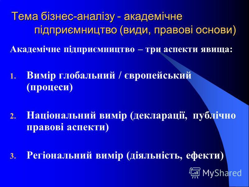 Тема бізнес-аналізу - академічне підприємництво (види, правові основи) Академічне підприємництво – три аспекти явища: 1. Вимір глобальний / європейський (процеси) 2. Національний вимір (декларації, публічно правові аспекти) 3. Регіональний вимір (дія