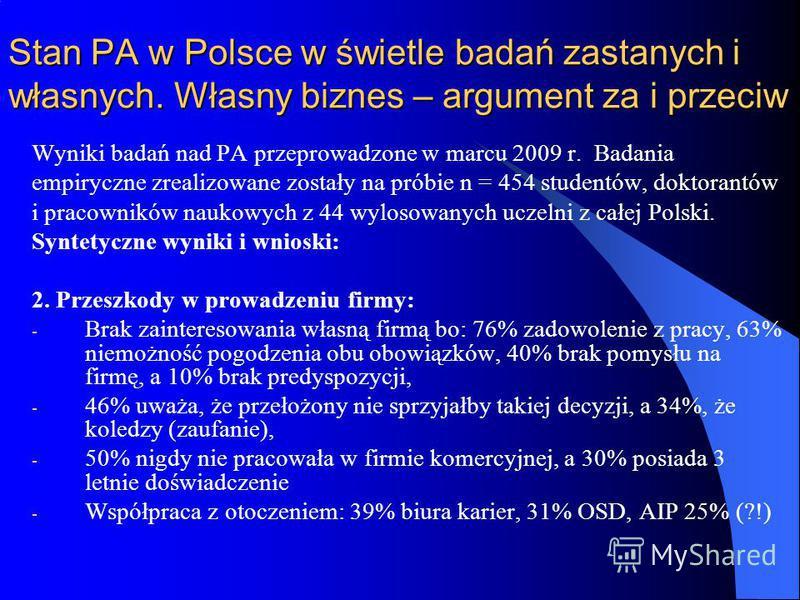 Stan PA w Polsce w świetle badań zastanych i własnych. Własny biznes – argument za i przeciw Wyniki badań nad PA przeprowadzone w marcu 2009 r. Badania empiryczne zrealizowane zostały na próbie n = 454 studentów, doktorantów i pracowników naukowych z