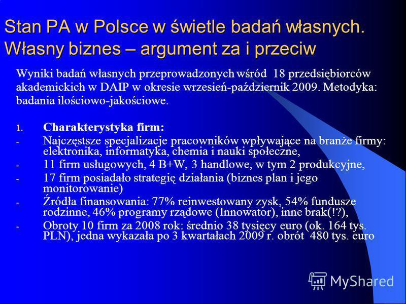 Stan PA w Polsce w świetle badań własnych. Własny biznes – argument za i przeciw Wyniki badań własnych przeprowadzonych wśród 18 przedsiębiorców akademickich w DAIP w okresie wrzesień-październik 2009. Metodyka: badania ilościowo-jakościowe. 1. Chara