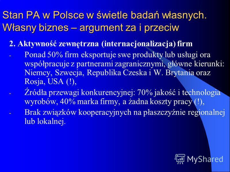 Stan PA w Polsce w świetle badań własnych. Własny biznes – argument za i przeciw 2. Aktywność zewnętrzna (internacjonalizacja) firm - Ponad 50% firm eksportuje swe produkty lub usługi ora współpracuje z partnerami zagranicznymi, główne kierunki: Niem