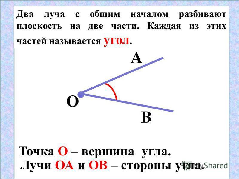 4 О А В АОВВОАО Два луча с общим началом разбивают плоскость на две части. Каждая из этих частей называется угол. Точка О – вершина угла.