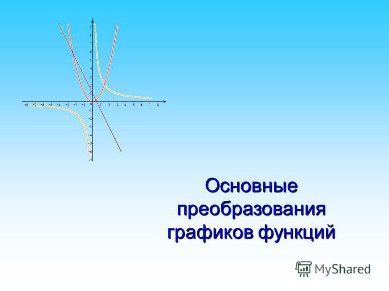 Основные преобразования графиков функций