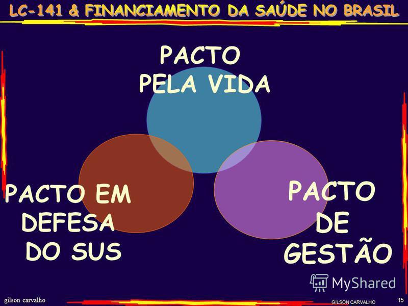 gilson carvalho GILSON CARVALHO 15 PACTO PELA VIDA PACTO DE GESTÃO PACTO EM DEFESA DO SUS