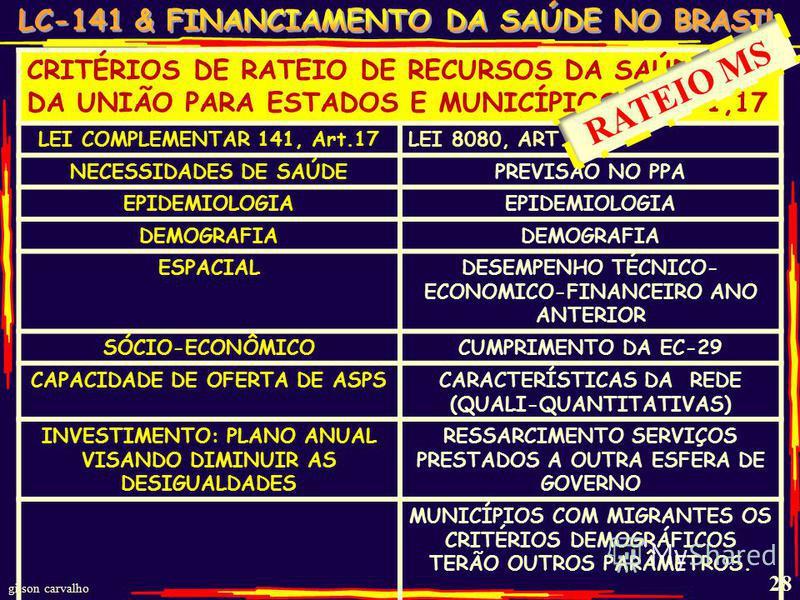 gilson carvalho 28 CRITÉRIOS DE RATEIO DE RECURSOS DA SAÚDE DA UNIÃO PARA ESTADOS E MUNICÍPIOS LC141,17 LEI COMPLEMENTAR 141, Art.17LEI 8080, ART.35 NECESSIDADES DE SAÚDEPREVISÃO NO PPA EPIDEMIOLOGIA DEMOGRAFIA ESPACIALDESEMPENHO TÉCNICO- ECONOMICO-F