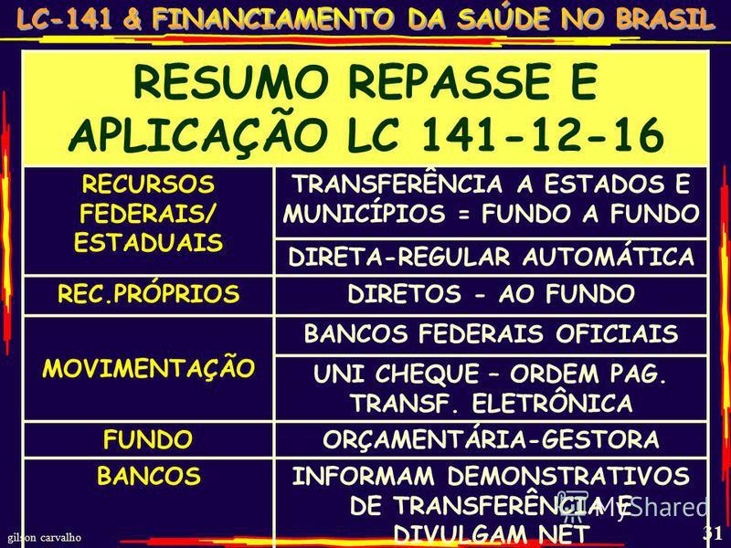 gilson carvalho 31 RESUMO REPASSE E APLICAÇÃO LC 141-12-16 RECURSOS FEDERAIS/ ESTADUAIS TRANSFERÊNCIA A ESTADOS E MUNICÍPIOS = FUNDO A FUNDO DIRETA-REGULAR AUTOMÁTICA REC.PRÓPRIOSDIRETOS - AO FUNDO MOVIMENTAÇÃO BANCOS FEDERAIS OFICIAIS UNI CHEQUE – O