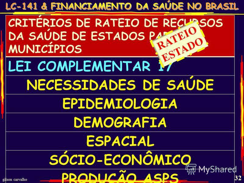 gilson carvalho 32 CRITÉRIOS DE RATEIO DE RECURSOS DA SAÚDE DE ESTADOS PARA MUNICÍPIOS LEI COMPLEMENTAR 17 NECESSIDADES DE SAÚDE EPIDEMIOLOGIA DEMOGRAFIA ESPACIAL SÓCIO-ECONÔMICO PRODUÇÃO ASPS RATEIO ESTADO