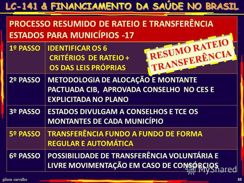 gilson carvalho 33 PROCESSO RESUMIDO DE RATEIO E TRANSFERÊNCIA ESTADOS PARA MUNICÍPIOS -17 1º PASSOIDENTIFICAR OS 6 CRITÉRIOS DE RATEIO + OS DAS LEIS PRÓPRIAS 2º PASSOMETODOLOGIA DE ALOCAÇÃO E MONTANTE PACTUADA CIB, APROVADA CONSELHO NO CES E EXPLICI