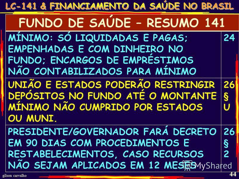 gilson carvalho 44 FUNDO DE SAÚDE – RESUMO 141 MÍNIMO: SÓ LIQUIDADAS E PAGAS; EMPENHADAS E COM DINHEIRO NO FUNDO; ENCARGOS DE EMPRÉSTIMOS NÃO CONTABILIZADOS PARA MÍNIMO 24 UNIÃO E ESTADOS PODERÃO RESTRINGIR DEPÓSITOS NO FUNDO ATÉ O MONTANTE MÍNIMO NÃ