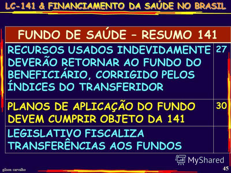 gilson carvalho 45 FUNDO DE SAÚDE – RESUMO 141 RECURSOS USADOS INDEVIDAMENTE DEVERÃO RETORNAR AO FUNDO DO BENEFICIÁRIO, CORRIGIDO PELOS ÍNDICES DO TRANSFERIDOR 27 PLANOS DE APLICAÇÃO DO FUNDO DEVEM CUMPRIR OBJETO DA 141 30 LEGISLATIVO FISCALIZA TRANS
