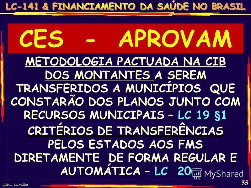 gilson carvalho 55 CES - APROVAM METODOLOGIA PACTUADA NA CIB DOS MONTANTES A SEREM TRANSFERIDOS A MUNICÍPIOS QUE CONSTARÃO DOS PLANOS JUNTO COM RECURSOS MUNICIPAIS – LC 19 §1 CRITÉRIOS DE TRANSFERÊNCIAS PELOS ESTADOS AOS FMS DIRETAMENTE DE FORMA REGU