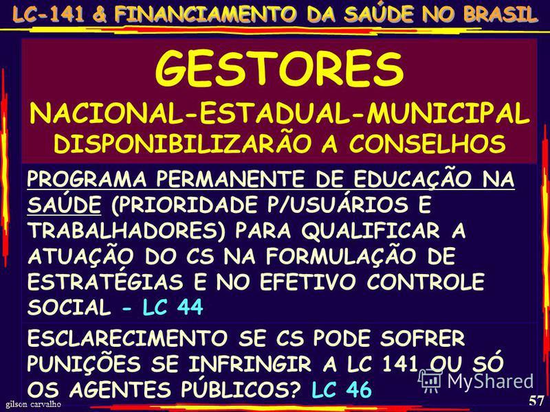 gilson carvalho 57 GESTORES NACIONAL-ESTADUAL-MUNICIPAL DISPONIBILIZARÃO A CONSELHOS PROGRAMA PERMANENTE DE EDUCAÇÃO NA SAÚDE (PRIORIDADE P/USUÁRIOS E TRABALHADORES) PARA QUALIFICAR A ATUAÇÃO DO CS NA FORMULAÇÃO DE ESTRATÉGIAS E NO EFETIVO CONTROLE S