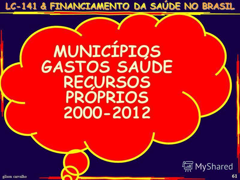 gilson carvalho 61 MUNICÍPIOS GASTOS SAÚDE RECURSOS PRÓPRIOS 2000-2012