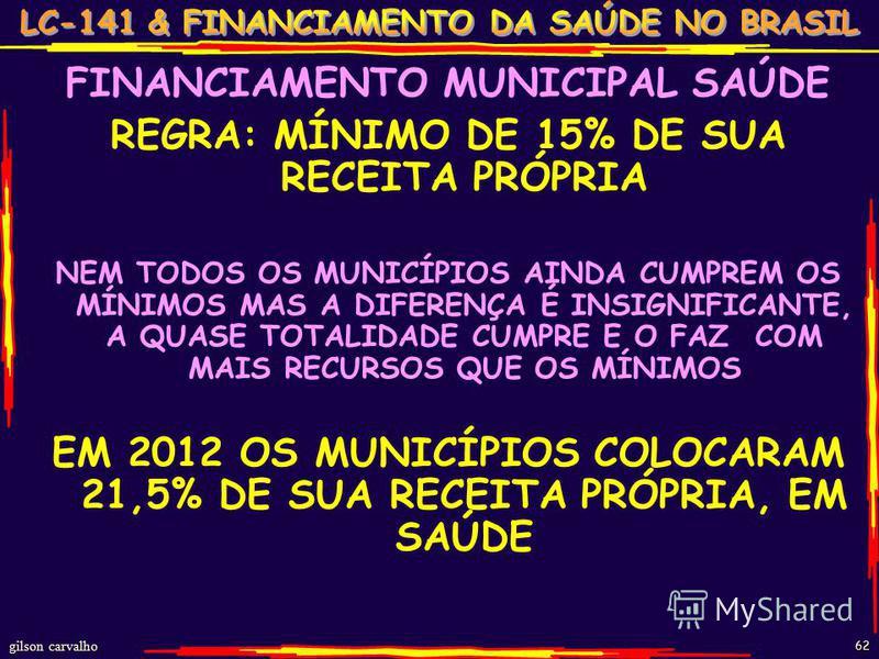 gilson carvalho 62 FINANCIAMENTO MUNICIPAL SAÚDE REGRA: MÍNIMO DE 15% DE SUA RECEITA PRÓPRIA NEM TODOS OS MUNICÍPIOS AINDA CUMPREM OS MÍNIMOS MAS A DIFERENÇA É INSIGNIFICANTE, A QUASE TOTALIDADE CUMPRE E O FAZ COM MAIS RECURSOS QUE OS MÍNIMOS EM 2012