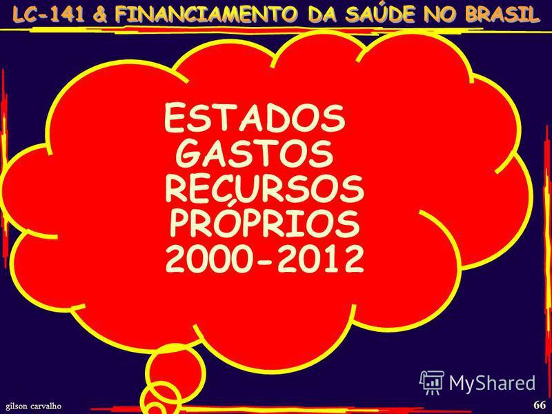 gilson carvalho 66 ESTADOS GASTOS RECURSOS PRÓPRIOS 2000-2012