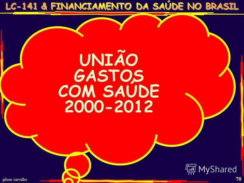 gilson carvalho 70 UNIÃO GASTOS COM SAÚDE 2000-2012