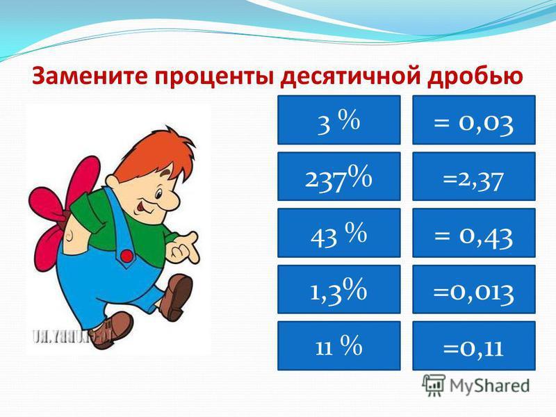 Замените проценты десятичной дробью 3 % 237% 43 % 11 % =2,37 1,3% = 0,03 = 0,43 =0,013 =0,11