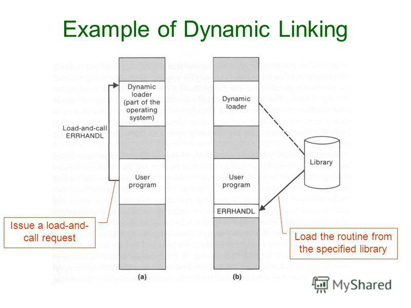 Example of Dynamic Linking Issue a load-and- call request Load the routine from the specified library