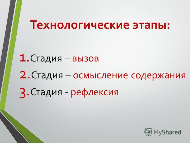 Технологические этапы: 1. Стадия – вызов 2. Стадия – осмысление содержания 3. Стадия - рефлексия