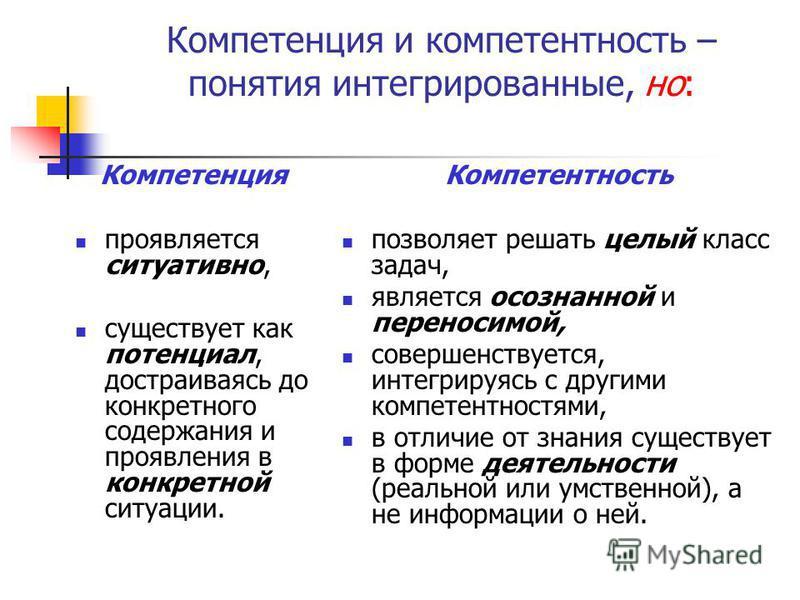 Компетентностный подход в образовании 1 этап (19601970 гг.) Компетенция – совокупность взаимосвязанных качеств личности (з., у., н., способов деятельности), задаваемых по отношению к определенному кругу предметов и процессов, и необходимых для качест