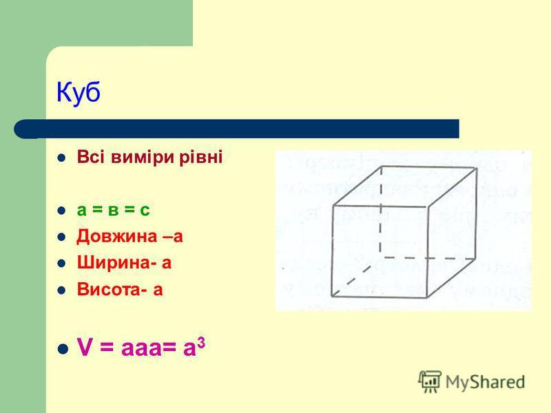 Куб Всі виміри рівні а = в = с Довжина –а Ширина- а Висота- а V = ааа= а 3