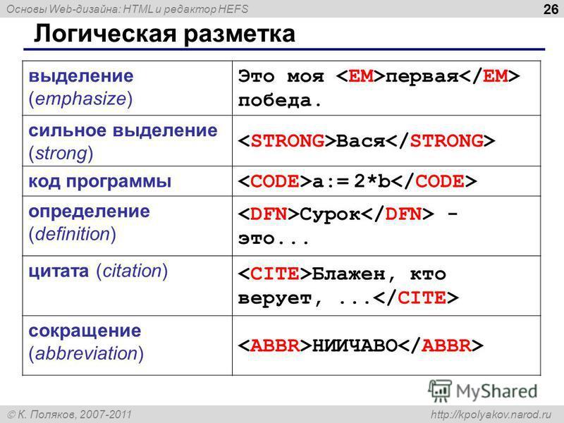 Основы Web-дизайна: HTML и редактор HEFS К. Поляков, 2007-2011 http://kpolyakov.narod.ru 26 Логическая разметка выделение (emphasize) Это моя первая победа. сильное выделение (strong) Вася код программы a:= 2*b определение (definition) Сурок - это...