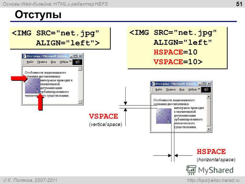 Основы Web-дизайна: HTML и редактор HEFS К. Поляков, 2007-2011 http://kpolyakov.narod.ru 51 Отступы VSPACE (vertical space) HSPACE (horizontal space)