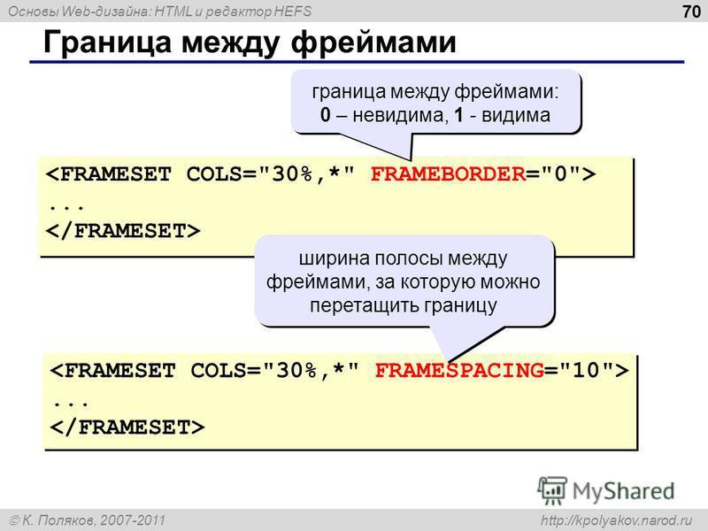Основы Web-дизайна: HTML и редактор HEFS К. Поляков, 2007-2011 http://kpolyakov.narod.ru 70 Граница между фреймами............ граница между фреймами: 0 – невидима, 1 - видима граница между фреймами: 0 – невидима, 1 - видима ширина полосы между фрейм