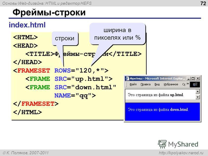 Основы Web-дизайна: HTML и редактор HEFS К. Поляков, 2007-2011 http://kpolyakov.narod.ru 72 Фреймы-строки index.html Фреймы-строки <FRAME SRC=down.html NAME=qq> Фреймы-строки <FRAME SRC=down.html NAME=qq> строки ширина в пикселях или %