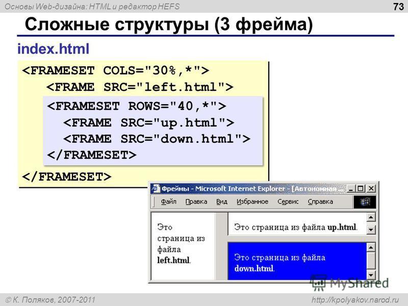 Основы Web-дизайна: HTML и редактор HEFS К. Поляков, 2007-2011 http://kpolyakov.narod.ru 73 Сложные структуры (3 фрейма) index.html