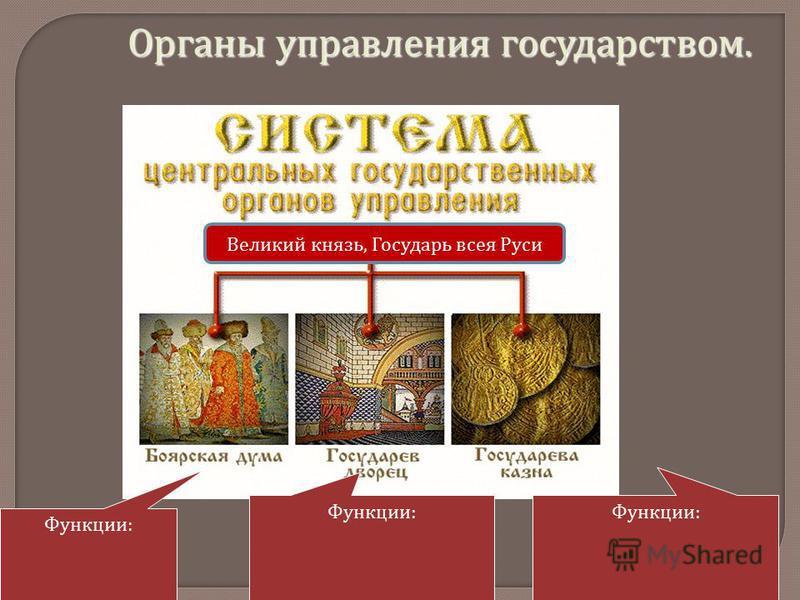 Функции: Великий князь, Государь всея Руси Органы управления государством.