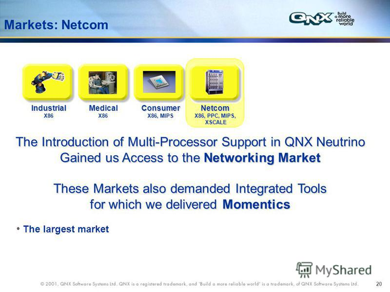 20 Consumer X86, MIPS Markets: Netcom The Introduction of Multi-Processor Support in QNX Neutrino Gained us Access to the Networking Market These Markets also demanded Integrated Tools for which we delivered Momentics IndustrialX86MedicalX86 Netcom X