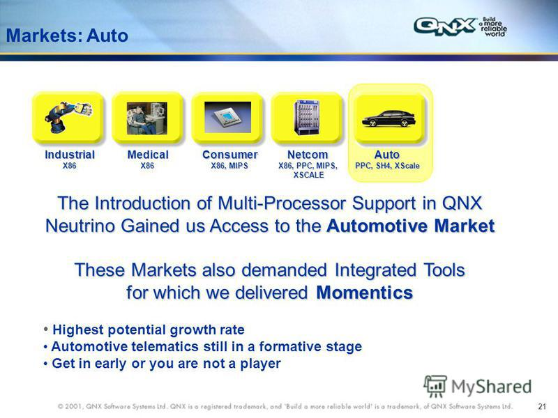 21 Markets: Auto The Introduction of Multi-Processor Support in QNX Neutrino Gained us Access to the Automotive Market These Markets also demanded Integrated Tools for which we delivered Momentics IndustrialX86MedicalX86 Netcom X86, PPC, MIPS, XSCALE