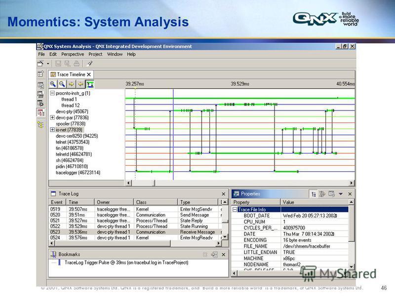 46 Momentics: System Analysis