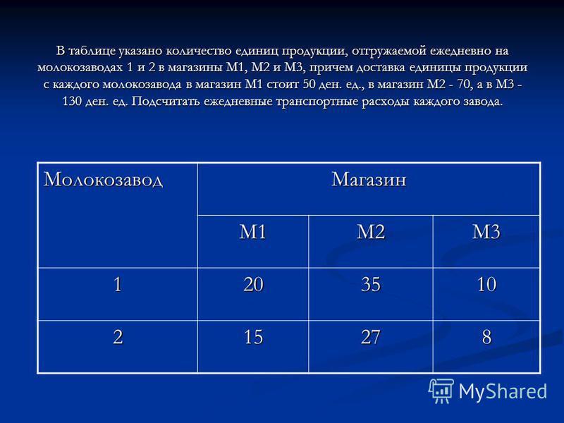 В таблице указано количество единиц продукции, отгружаемой ежедневно на молокозаводах 1 и 2 в магазины М1, М2 и М3, причем доставка единицы продукции с каждого молокозавода в магазин М1 стоит 50 ден. ед., в магазин М2 - 70, а в М3 - 130 ден. ед. Подс