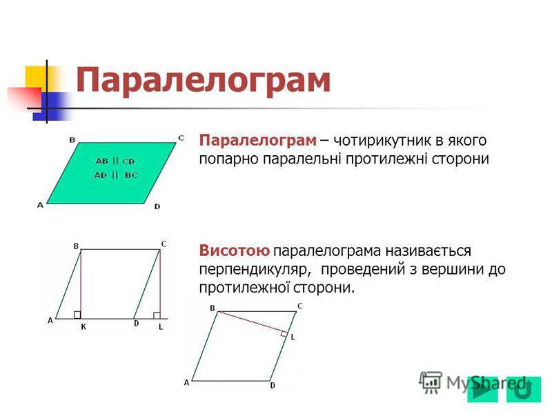 Паралелограм Паралелограм – чотирикутник в якого попарно паралельні протилежні сторони Висотою паралелограма називається перпендикуляр, проведений з вершини до протилежної сторони.