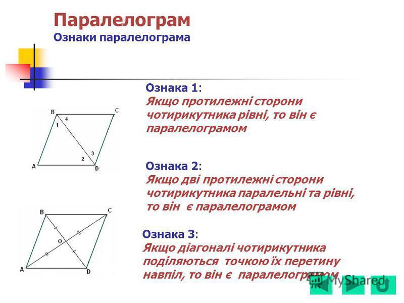 Паралелограм Ознаки паралелограма Ознака 1: Якщо протилежні сторони чотирикутника рівні, то він є паралелограмом Ознака 2: Якщо дві протилежні сторони чотирикутника паралельні та рівні, то він є паралелограмом Ознака 3: Якщо діагоналі чотирикутника п