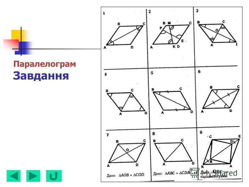 Паралелограм Завдання