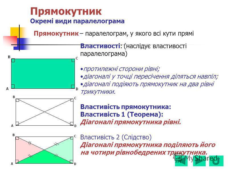 Прямокутник Окремі види паралелограма Властивості: (наслідує властивості паралелограма) протилежні сторони рівні; діагоналі у точці пересічення діляться навпіл; діагоналі подіяють прямокутник на два рівні трикутники. Властивість прямокутника: Властив