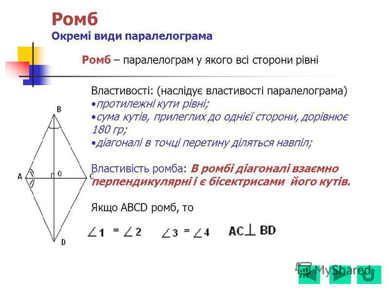 Ромб Окремі види паралелограма Ромб – паралелограм у якого всі сторони рівні Властивості: (наслідує властивості паралелограма) протилежні кути рівні; сума кутів, прилеглих до однієї сторони, дорівнює 180 гр; діагоналі в точці перетину діляться навпіл