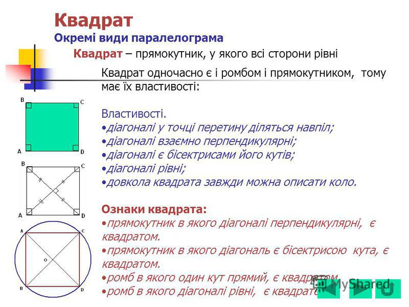Квадрат Окремі види паралелограма Квадрат – прямокутник, у якого всі сторони рівні Квадрат одночасно є і ромбом і прямокутником, тому має їх властивості: Властивості. діагоналі у точці перетину діляться навпіл; діагоналі взаємно перпендикулярні; діаг