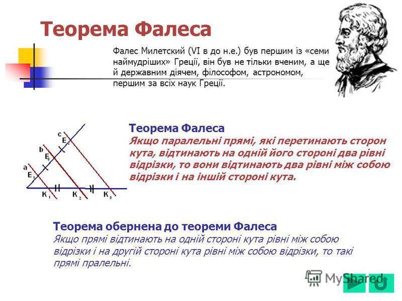 Теорема Фалеса Якщо паралельні прямі, які перетинають сторон кута, відтинають на одній його стороні два рівні відрізки, то вони відтинають два рівні між собою відрізки і на іншій стороні кута. Теорема обернена до теореми Фалеса Якщо прямі відтинають
